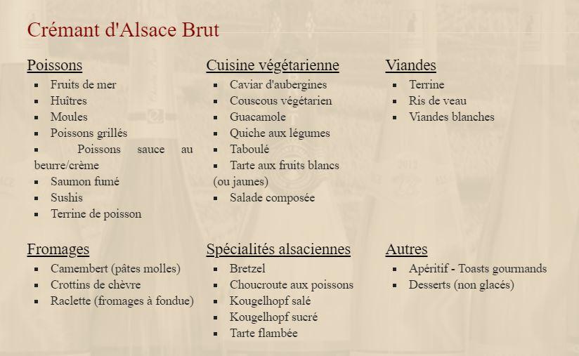 Charles BAUR - accord mets vins crémant Bio